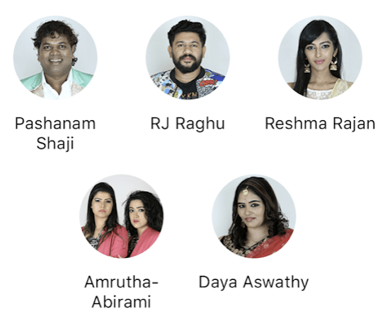 Bigg Boss Malayalam 2 Vote Results - Amrutha and Abirami Are On Top of Vote Poll- Daya And Reshma in Danger