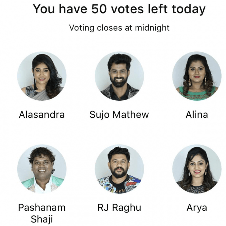 Bigg Boss Malayalam 2 Vote Results 17th March - Amrutha, Abirami on Top- Raghu and Daya Are In Danger