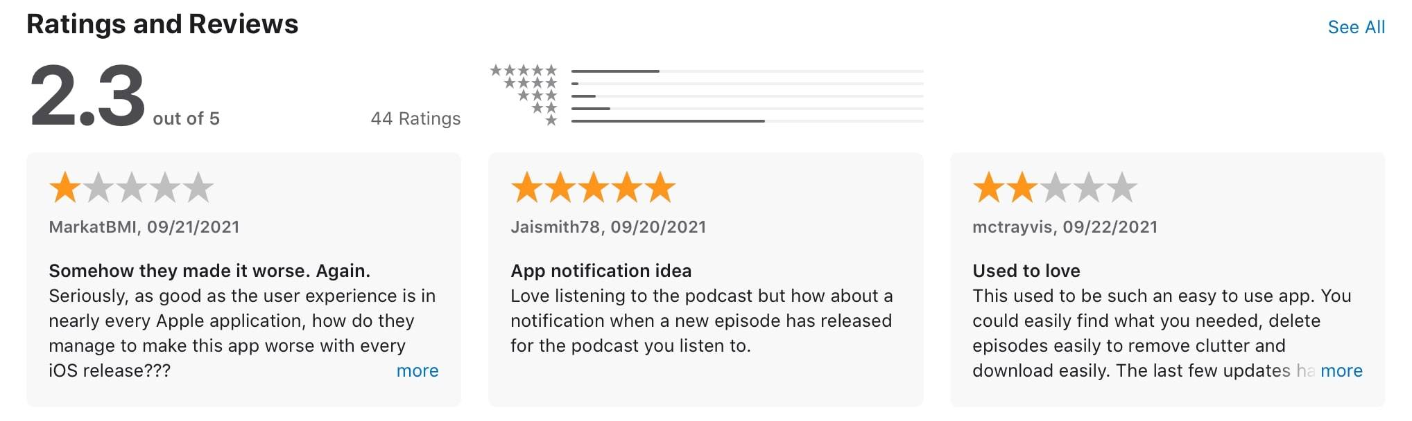 All the problems with the Apple Podcasts app